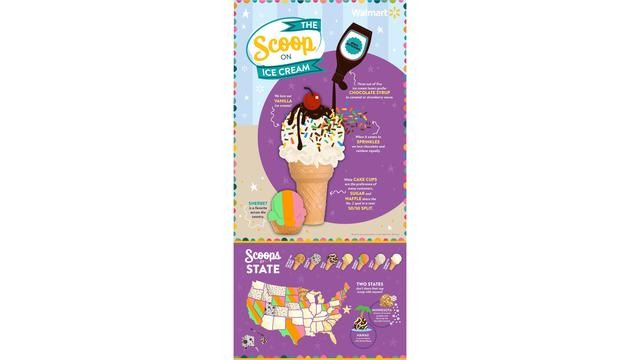 Most popular flavor of ice cream by state
